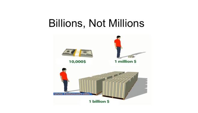 billions not millions