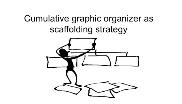 cumulative graphic organizer as scaffolding strategy