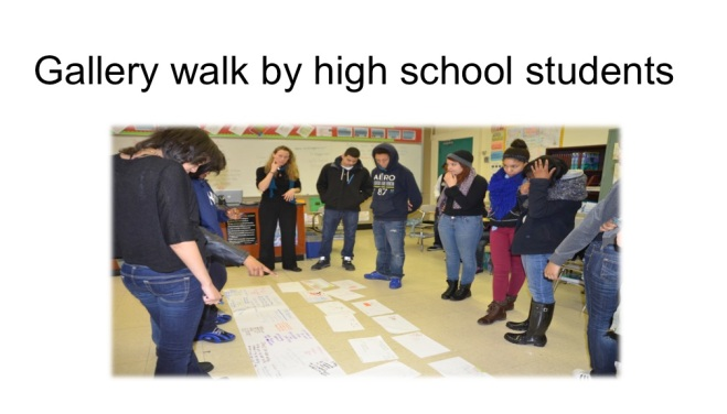 gallery walk by high school students