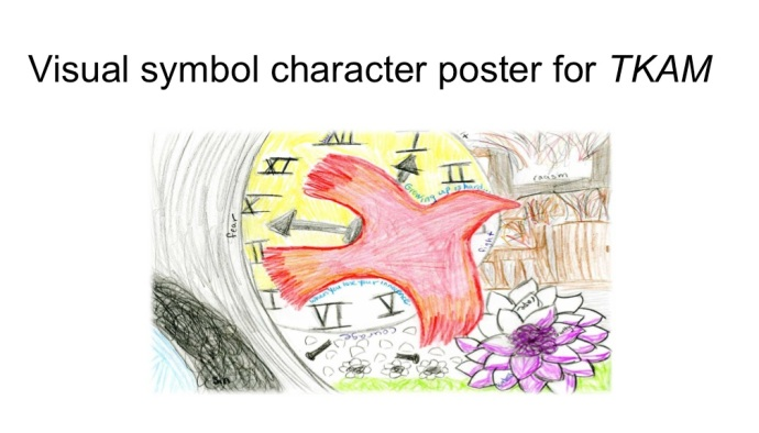 visual symbol character poster for TKAM